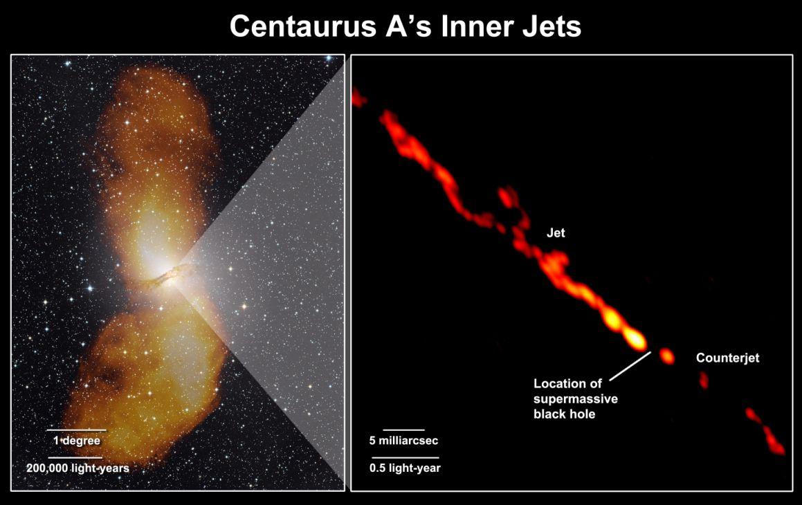 centaurus a black hole - photo #17